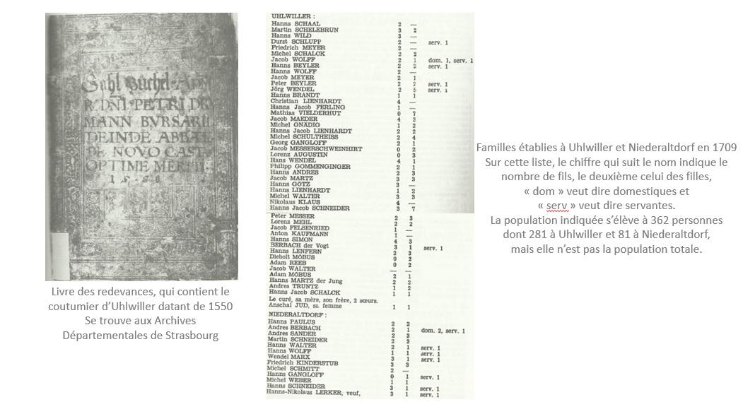Historique_Uhlwiller_Temps_Modernes