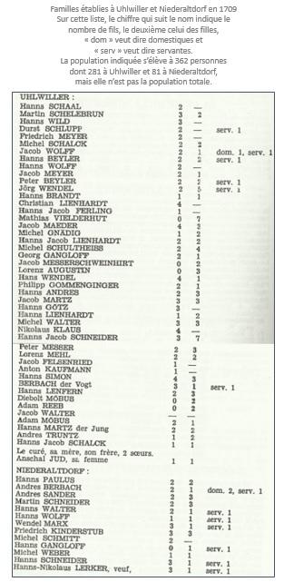 Famille 1709-H